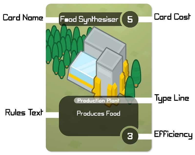 Fabricators card structure